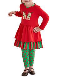 cheap -Girls' Daily Polka Dot Clothing Set, Cotton Spring Fall Long Sleeves Dot Red