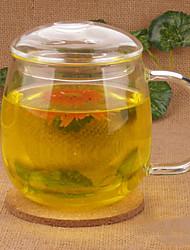 cheap -Drinkware High Boron Glass Mug Heat-Insulated 1pcs