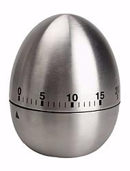 Недорогие -Механический кухонный таймер для яиц 60 минут с будильником из нержавеющей стали
