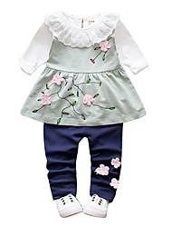 economico -Bambino / Bambino (1-4 anni) Da ragazza Jacquard Manica lunga Completo