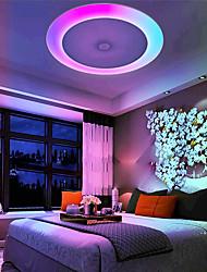 Taklamper med LED