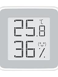 Недорогие -xiaomi miaomiaoce mmc - c201 электронный термометр для экрана - белый