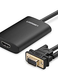 Недорогие -UGREEN HDMI 2.0 Адаптер / Конвертер, HDMI 2.0 к VGA Адаптер / Конвертер Male - Female 1080P 1.0m (3FT)