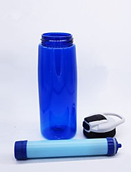 Hydrering og filtrering