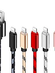 Недорогие -1 м USB зарядное устройство для передачи данных по кабелю для кабеля iphone xs max xr x 8 7 6 плюс 6 s 5 s plus Ipad mini быстрая зарядка мобильного телефона