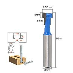 Χαμηλού Κόστους Σετ εργαλείων-GUTMAX Υψηλής Ταχύτητας Εργαλεία Φρεζάρισμα φρέζας Επισκευή στο σπίτι Εργαλεία ξύλινων κατασκευών
