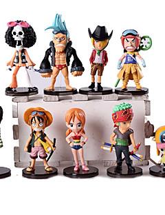 billige Anime cosplay-Anime Action Figurer Inspirert av One Piece Tony Tony Chopper PVC CM Modell Leker Dukke