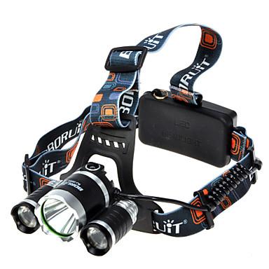 Boruit® T6 Headlamps Headlight LED 1800 lumens lm 4 Mode Cree XM-L T6 Super Light Camping/Hiking/Caving Black