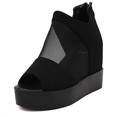 Sandaalit-Kiilakorko-Naisten-Tyll-Musta-Rento-Avokärkiset / Sandaalit