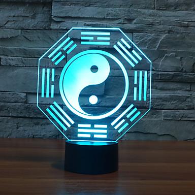 1 Stück 3D Nachtlicht USB Mehrfarbig Glas ABS 1 Lampe Keine Batterien enthalten 22.0*17.0*4.5cm