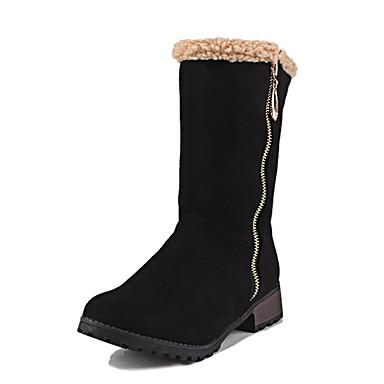 Dame Sko Pels Fleece Høst Vinter Snøstøvler Trendy støvler Støvler Plattform Rund Tå Glidelås Til Avslappet Formell Fest/aften Svart Grå