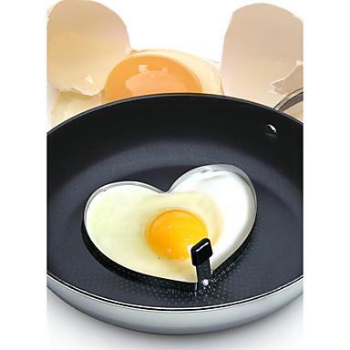 Herramientas de cocina Metal Cocina creativa Gadget El moho de bricolaje Para utensilios de cocina 2pcs