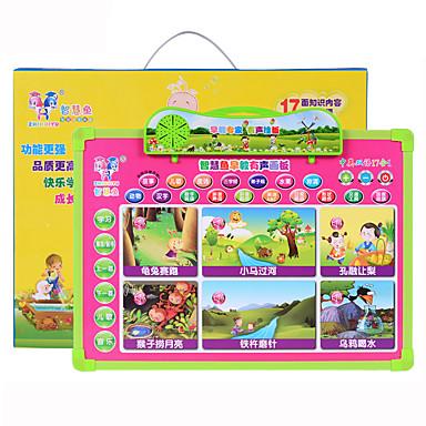 Pedagogiset kortit Luettava lelu 3-6 vuotta vanha