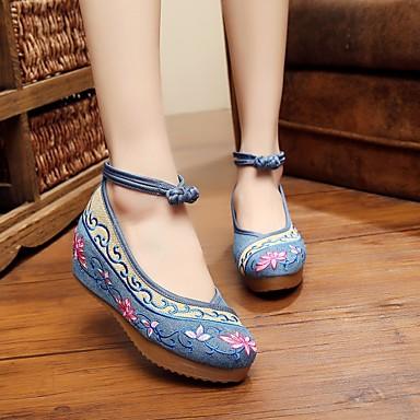 Damen Schuhe Leinwand Frühling Sommer Komfort Flache Schuhe Keilabsatz Für Normal Rot Grün Blau