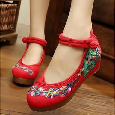Damen Schuhe Leinwand Frühling Sommer Komfort Flache Schuhe Flacher Absatz Für Normal Schwarz Rot Blau