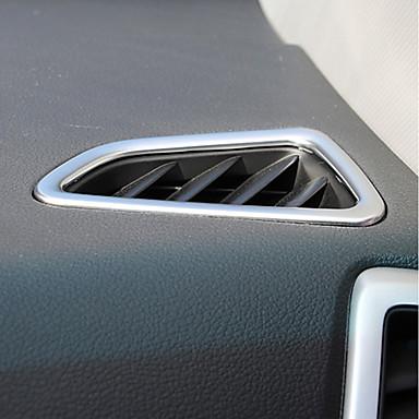 רכב רכב מיזוג אויר פנים הרכב - עשו זאת בעצמכם עבור Hyundai 2017 2016 2015 ניו טוסון