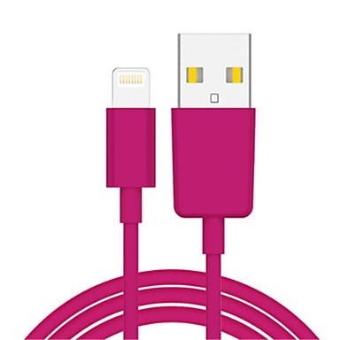 Oświetlenie Adapter kabla USB Wysoka prędkość / Szybka opłata Kable Na iPhone 100 cm Na TP