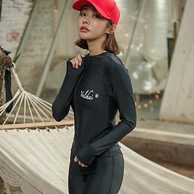 Naisten Skin-tyyppinen märkäpuku Sukelluspuvut Nopea kuivuminen Full Body Etuvetoketju 4-osainen - Uinti Sukellus Patchwork Kesä / Elastinen
