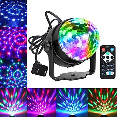 Cheap LED Indoor Lights Online | LED Indoor Lights for 2019