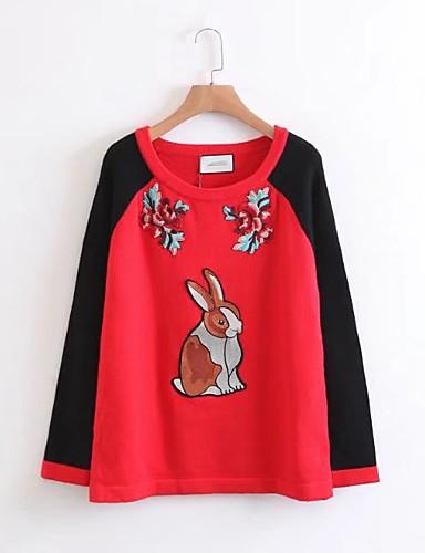 Damen Standard Pullover-Ausgehen Lässig/Alltäglich Einfach Solide Einfarbig Rundhalsausschnitt Langarm Baumwolle Frühling Herbst Dünn