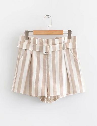 ราคาถูก กางเกงขาสั้น-สำหรับผู้หญิง พื้นฐาน เพรียวบาง กางเกงขาสั้น กางเกง - ลายแถบ สีกากี S M L