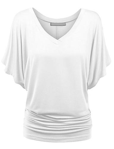 voordelige Dames T-shirts-Dames Standaard T-shirt Effen Rood US4