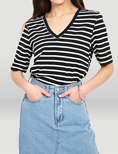 billige Dametopper-Bomull T-skjorte Dame - Stripet, Trykt mønster Grunnleggende Regnbue