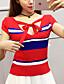 billige damesweaters-Dame Simpel I-byen-tøj / Casual/hverdag Kort Pullover Stribet,Blå / Rød / Sort Dyb U Uden ærmer Akryl Sommer Tynd