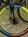 Reflex för Cykelfälgar