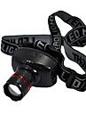 Cykling Camping Night Outdoor LED High Power Zoom Headlamp