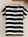 Femei Punctul guler alb și negru Stripes Print Shirt