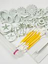 Instrumente de coacere ABS Reparații / Modă / Instrumentul de coacere Ciocolatiu / Cupcake / Biscuiți Instrumentul de patiserie
