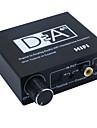 HDMI V1.3 HDMI V1.4 3D Display 1080P Deep Color 36bit Deep Color 12bit HDCP 1.2 Compliant 9.0 15