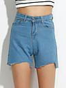 Pentru femei Casual Pantaloni Scurți Blugi Pantaloni Mată